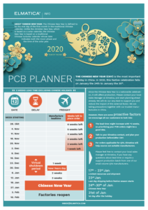 Chinese New Year planner 2020
