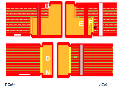 Thermal Management Solutions for Printed Circuit Boards - Elmatica