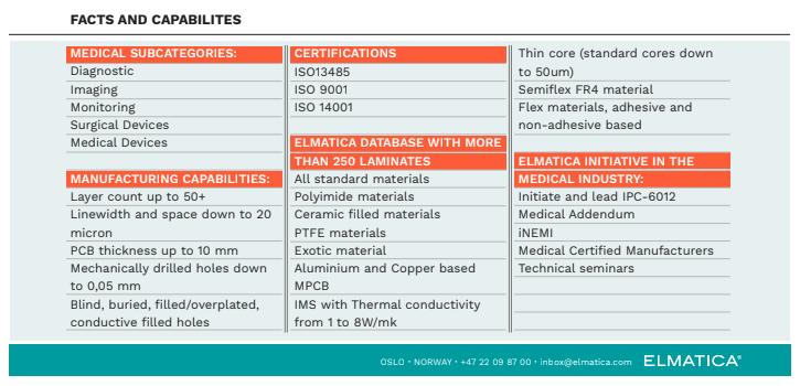 Medical Capabilities Elmatica